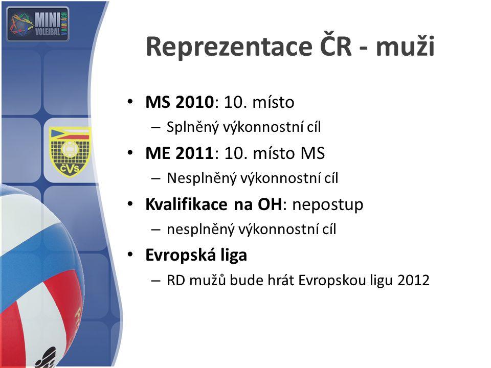 Reprezentace ČR - muži MS 2010: 10.místo – Splněný výkonnostní cíl ME 2011: 10.