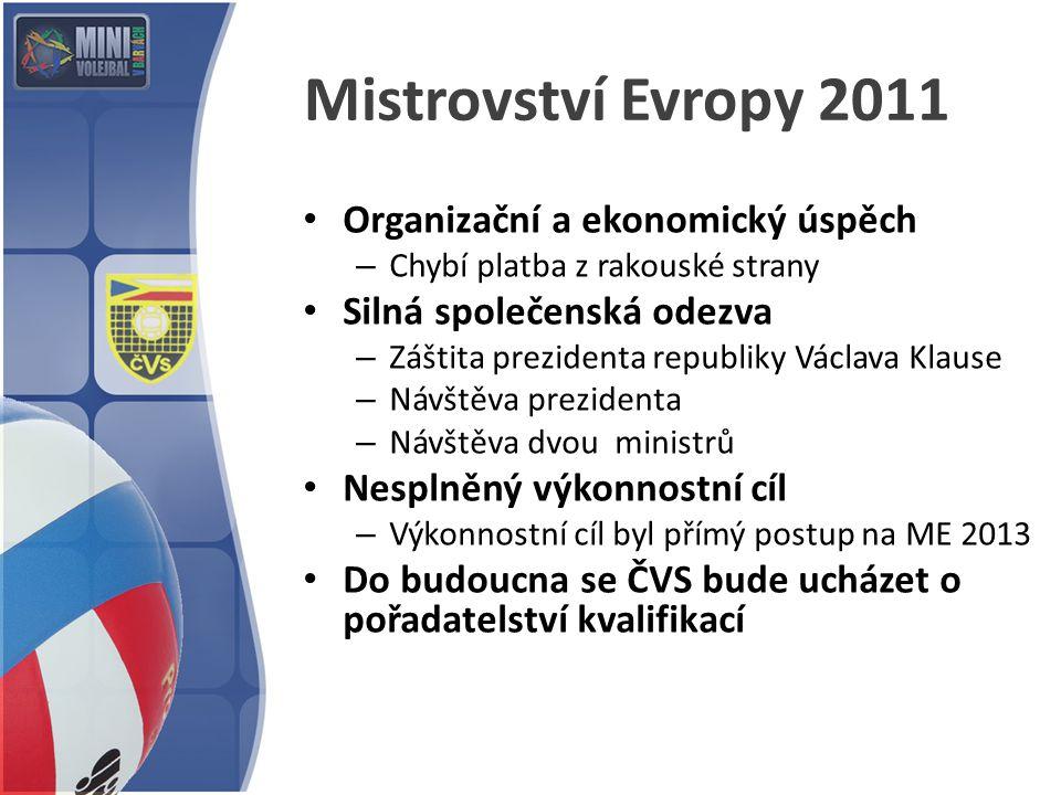 Mistrovství Evropy 2011 Organizační a ekonomický úspěch – Chybí platba z rakouské strany Silná společenská odezva – Záštita prezidenta republiky Václa