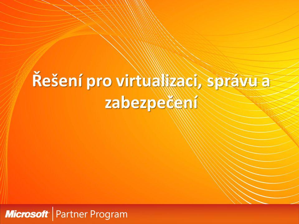 Management Microsoft Virtualizace: Od datových center k desktopům Desktop Virtualization Windows Vista Enterprise Centralized Desktop Application Virtualization Presentation Virtualization Server Virtualization ProfileVirtualization Document Redirection Offline files