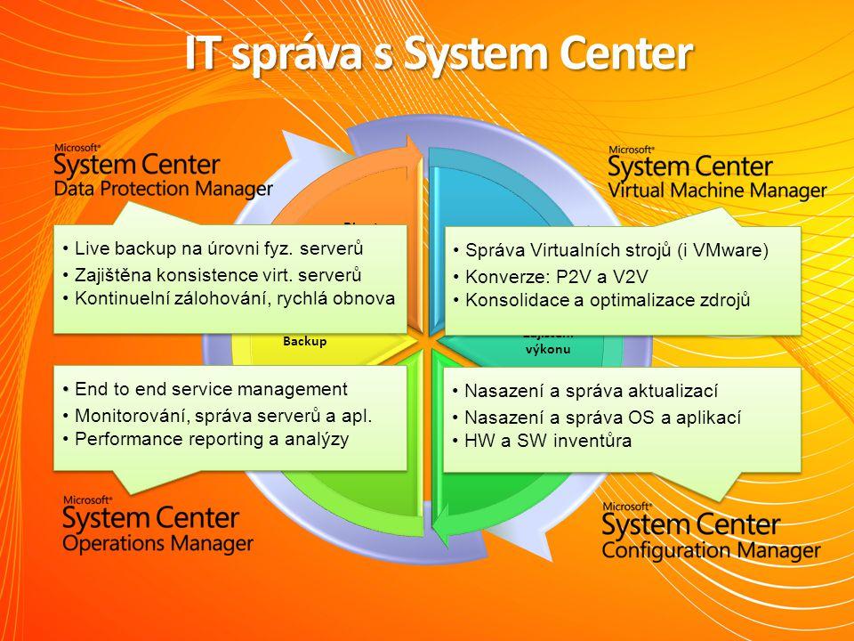 IT správa s System Center Nasazení HW Zajištění výkonu PatchingMonitoring Backup Disaster Recovery Správa Virtualních strojů (i VMware) Konverze: P2V a V2V Konsolidace a optimalizace zdrojů Správa Virtualních strojů (i VMware) Konverze: P2V a V2V Konsolidace a optimalizace zdrojů Nasazení a správa aktualizací Nasazení a správa OS a aplikací HW a SW inventůra Nasazení a správa aktualizací Nasazení a správa OS a aplikací HW a SW inventůra Live backup na úrovni fyz.