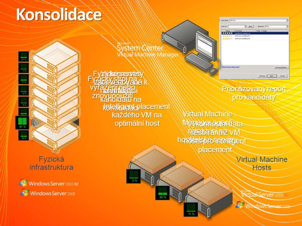 Performance & Resource Optimization