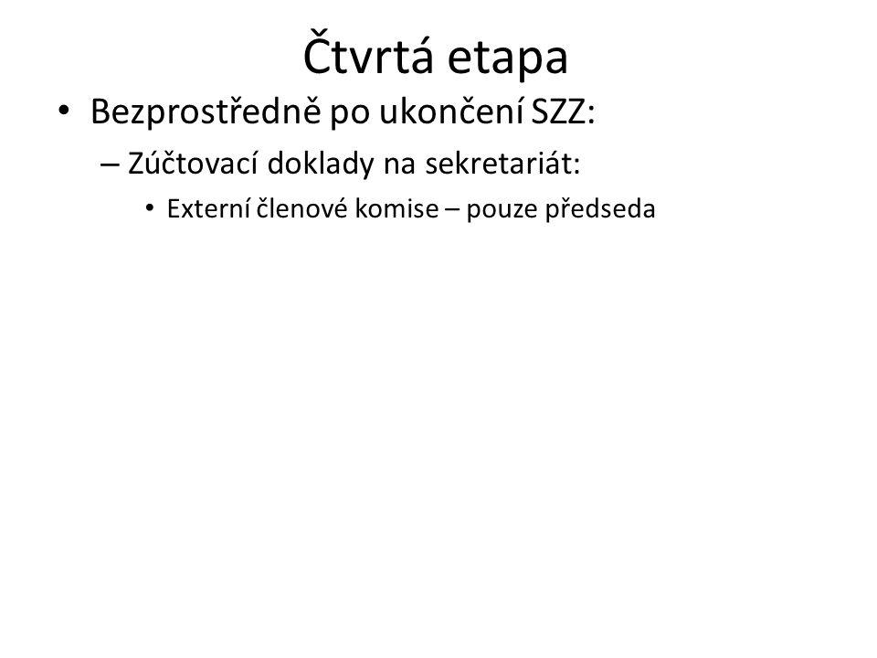 Čtvrtá etapa Bezprostředně po ukončení SZZ: – Zúčtovací doklady na sekretariát: Externí členové komise – pouze předseda
