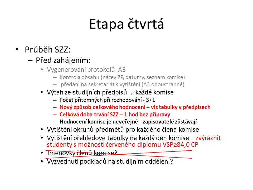 Čtvrtá etapa V den SZZ: – Podpis Výpisu zkoušek.