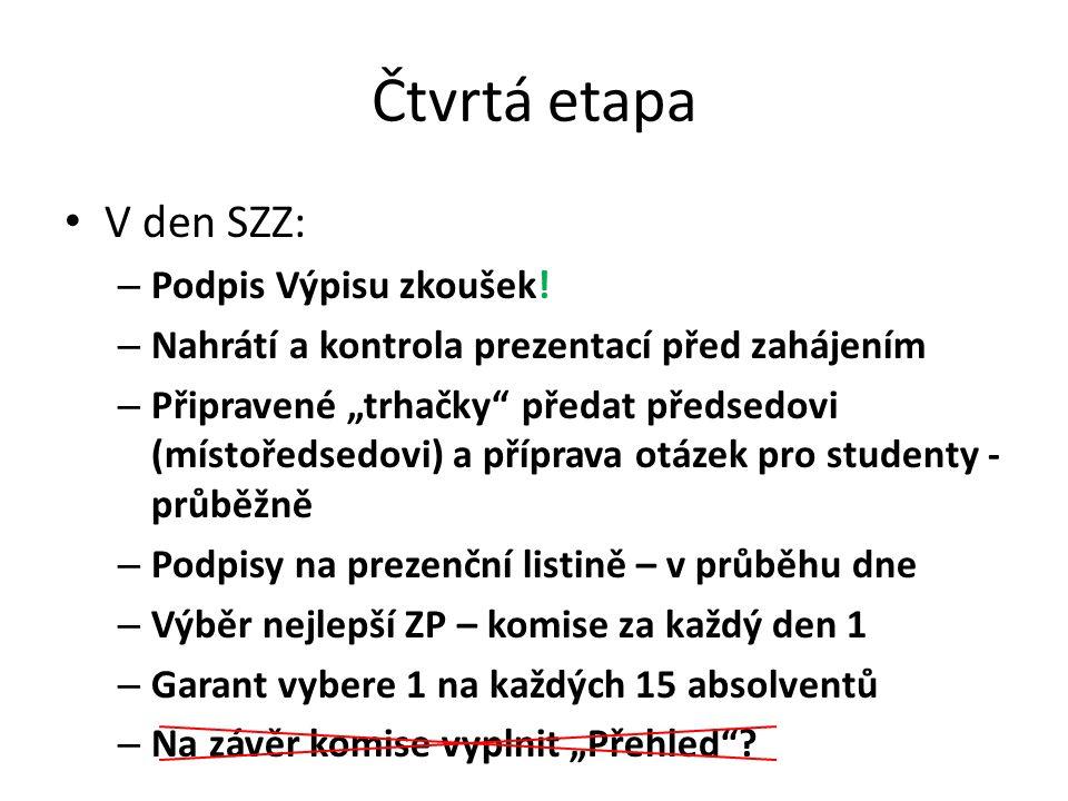 Výsledky SZZ/6