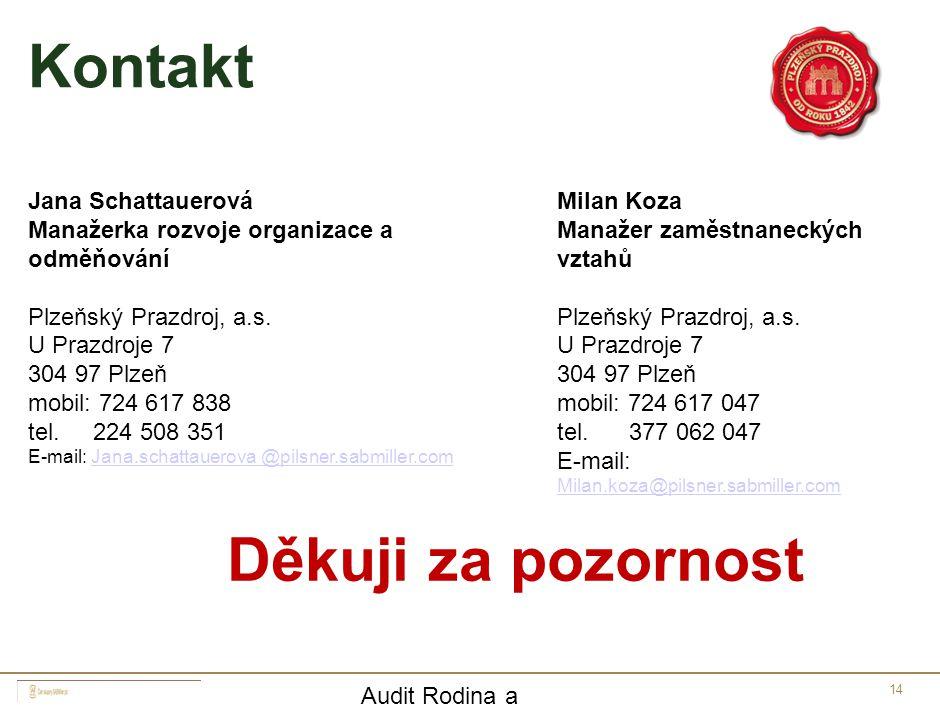 14 Kontakt Milan Koza Manažer zaměstnaneckých vztahů Plzeňský Prazdroj, a.s. U Prazdroje 7 304 97 Plzeň mobil: 724 617 047 tel. 377 062 047 E-mail: Mi
