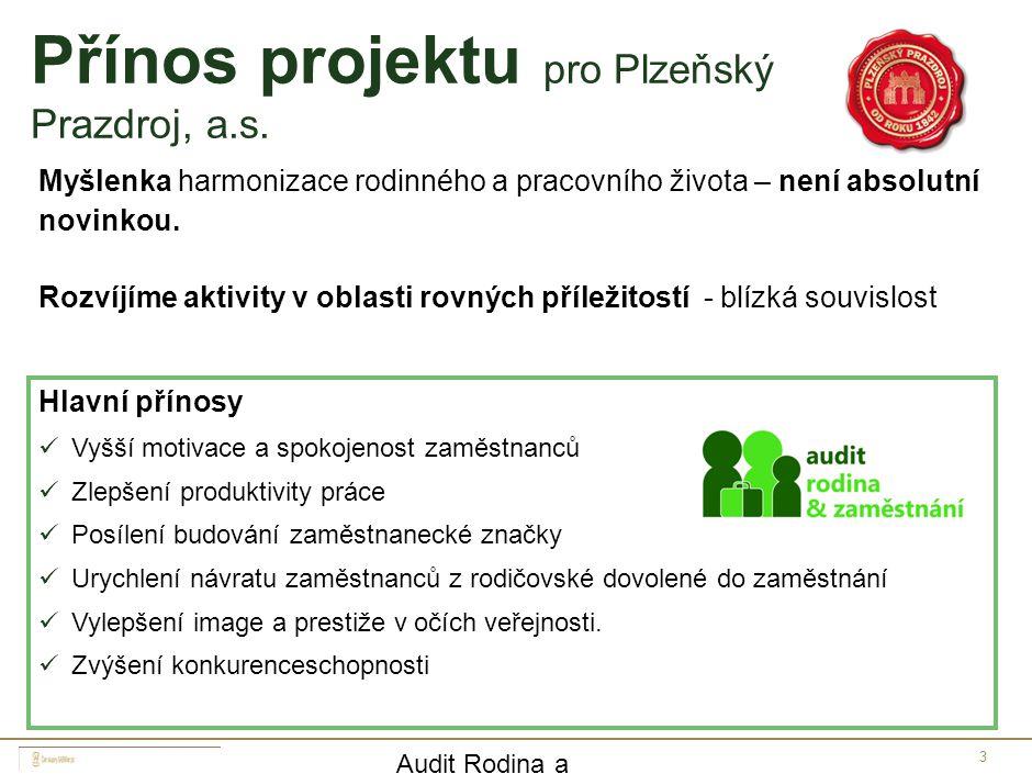 3 Přínos projektu pro Plzeňský Prazdroj, a.s. Myšlenka harmonizace rodinného a pracovního života – není absolutní novinkou. Rozvíjíme aktivity v oblas