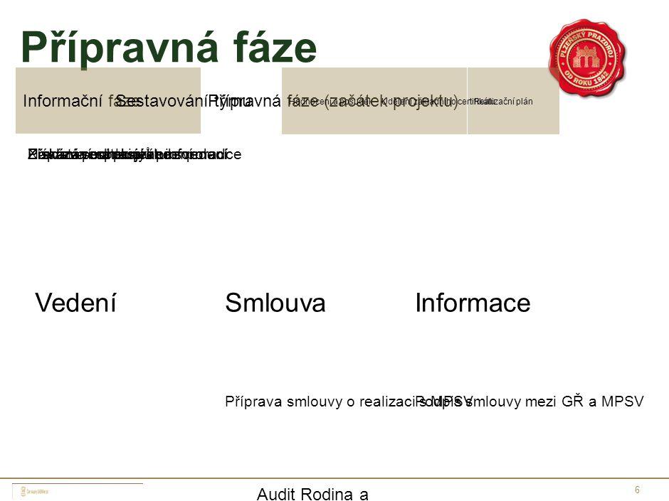 6 Přípravná fáze Přípravná fáze (začátek projektu)Informační fázeSestavování týmu Realizační plánHodnocení a posudekUdělení základního certifikátu Inf