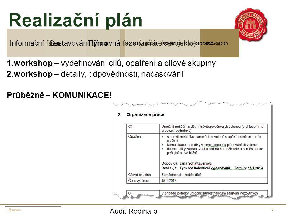 9 Realizační plán Přípravná fáze (začátek projektu)Informační fázeSestavování týmu Realizační plánHodnocení a posudekUdělení základního certifikátu 1.
