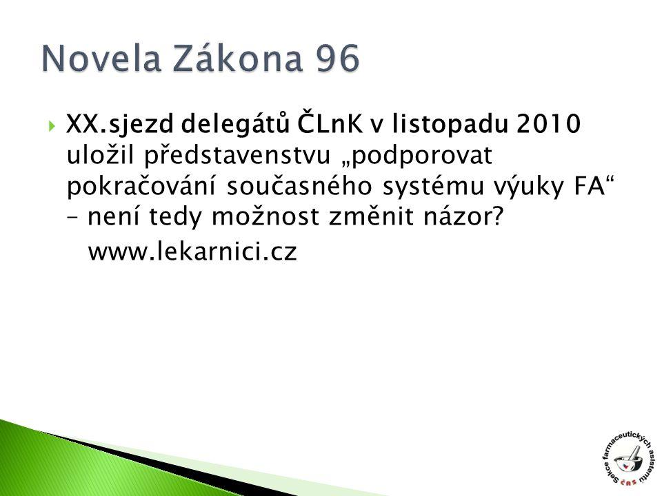 """ XX.sjezd delegátů ČLnK v listopadu 2010 uložil představenstvu """"podporovat pokračování současného systému výuky FA – není tedy možnost změnit názor."""