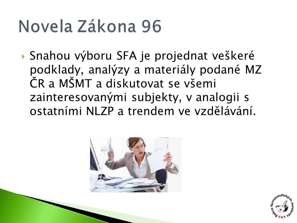  Snahou výboru SFA je projednat veškeré podklady, analýzy a materiály podané MZ ČR a MŠMT a diskutovat se všemi zainteresovanými subjekty, v analogii