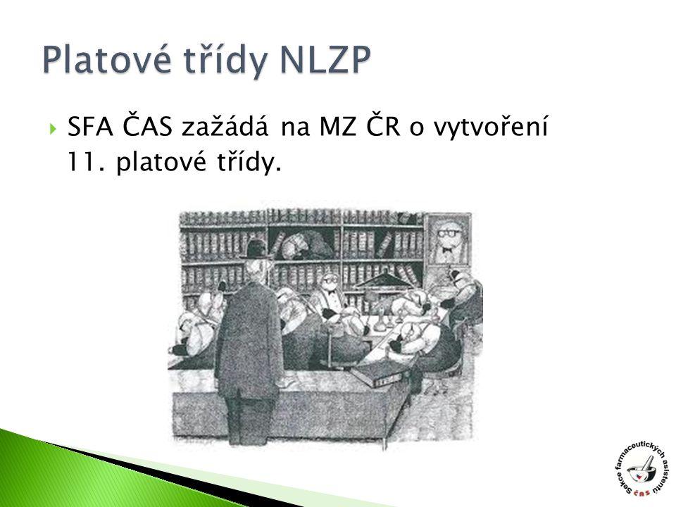  SFA ČAS zažádá na MZ ČR o vytvoření 11. platové třídy.
