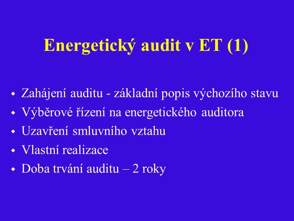 Energetický audit v ET (1)  Zahájení auditu - základní popis výchozího stavu  Výběrové řízení na energetického auditora  Uzavření smluvního vztahu  Vlastní realizace  Doba trvání auditu – 2 roky