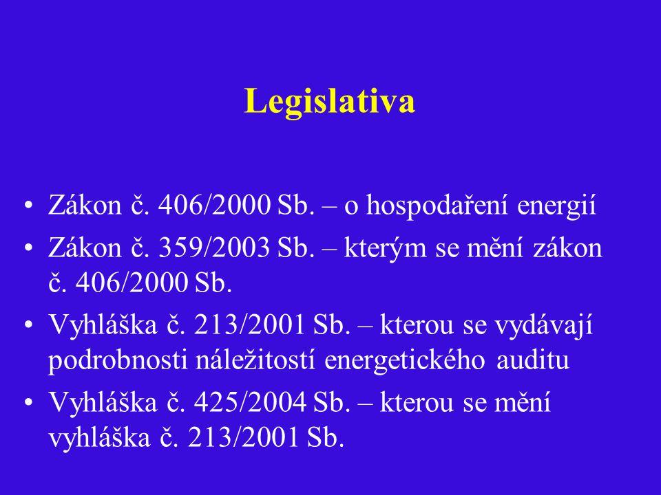 Legislativa Zákon č. 406/2000 Sb. – o hospodaření energií Zákon č.