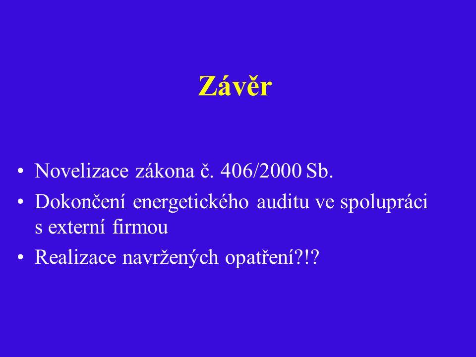 Závěr Novelizace zákona č. 406/2000 Sb.