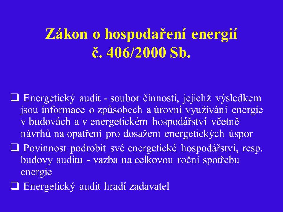 Zákon o hospodaření energií č. 406/2000 Sb.