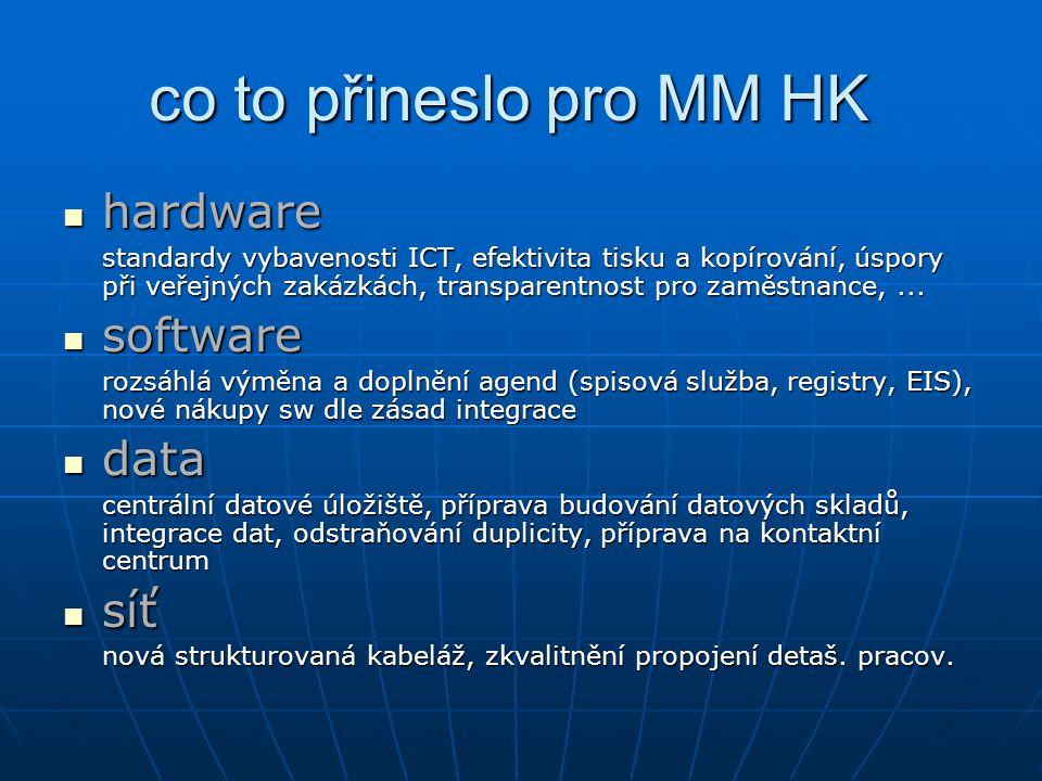 co to přineslo pro MM HK hardware hardware standardy vybavenosti ICT, efektivita tisku a kopírování, úspory při veřejných zakázkách, transparentnost pro zaměstnance,...
