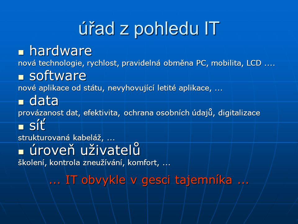 hardware hardware nová technologie, rychlost, pravidelná obměna PC, mobilita, LCD.... software software nové aplikace od státu, nevyhovující letité ap