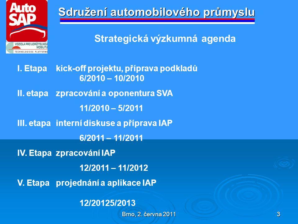 Brno, 2. června 2011 3 Sdružení automobilového průmyslu I.