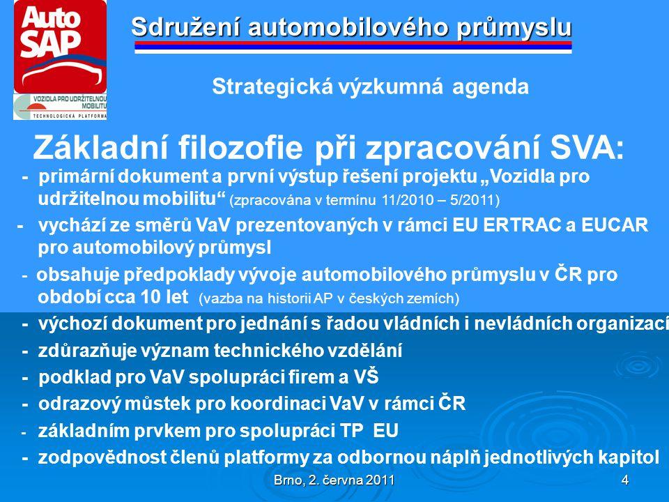Brno, 2.