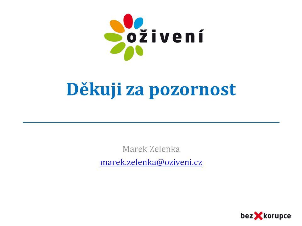Děkuji za pozornost Marek Zelenka marek.zelenka@oziveni.cz
