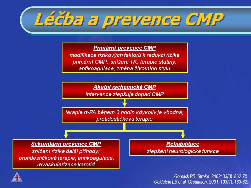 Primární prevence CMP modifikace rizikových faktorů k redukci rizika primární CMP: snížení TK, terapie statiny, antikoagulace, změna životního stylu Gorelick PB.