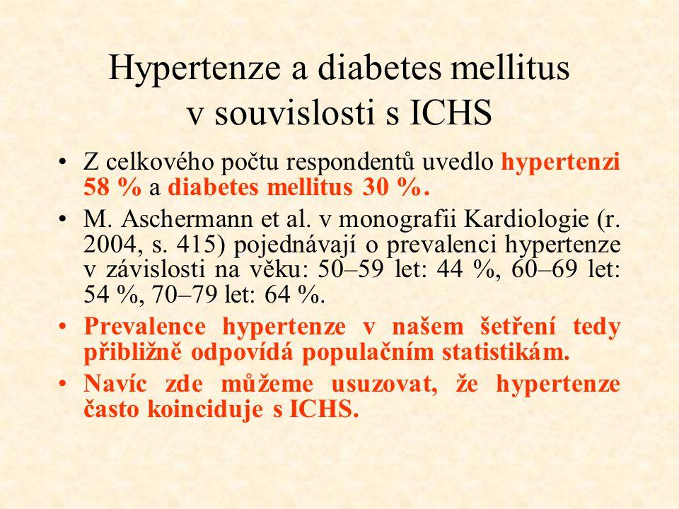 Hypertenze a diabetes mellitus v souvislosti s ICHS Z celkového počtu respondentů uvedlo hypertenzi 58 % a diabetes mellitus 30 %. M. Aschermann et al