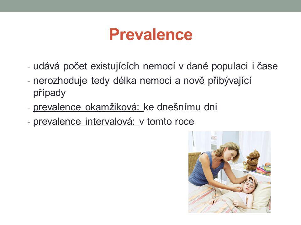 Prevalence - udává počet existujících nemocí v dané populaci i čase - nerozhoduje tedy délka nemoci a nově přibývající případy - prevalence okamžiková: ke dnešnímu dni - prevalence intervalová: v tomto roce