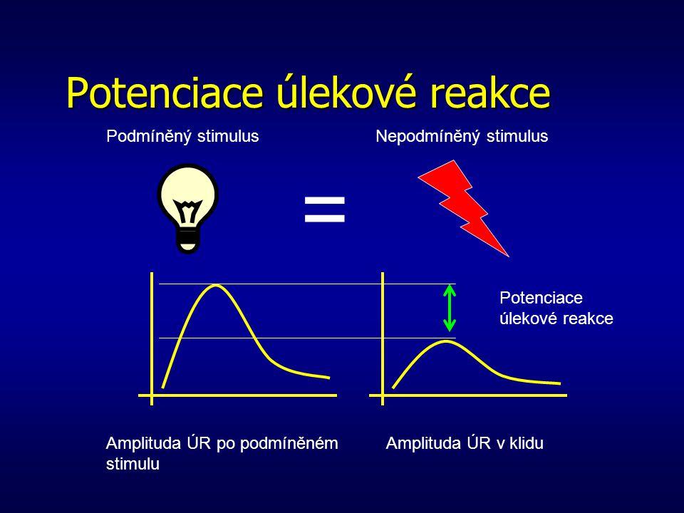 Startle reflex (úleková reakce)  Intenzivní, nečekaný stimulus (většinou zvuk)  Mrknutí  Latence  Amplituda