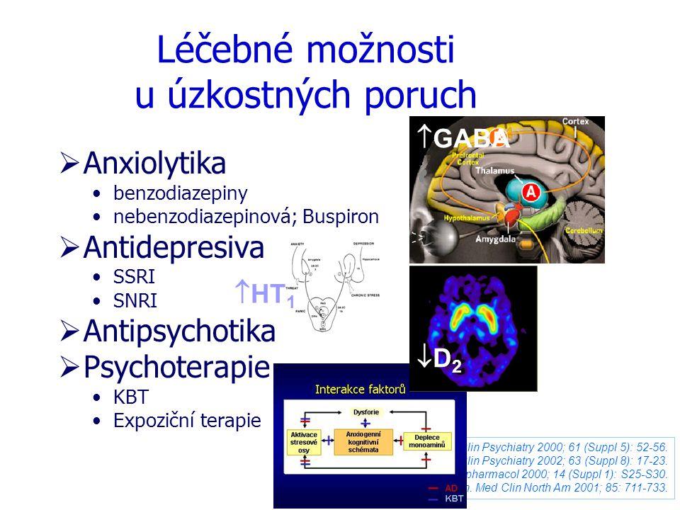 Interakce faktorů Aktivace stresové osy Deplece monoaminů Depresogenní kognitivní schémata Dysforie ROZVOJ DEPRESE AD KBT Caspi, A. et al. Influence o