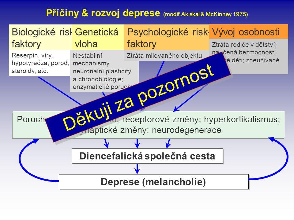 """Alterace circadiánních rytmů: centrální implikace u Velké deprese """"Sociální"""" circadiánní profil Somatická onemocnění Psychosociální Psychosociálnípros"""