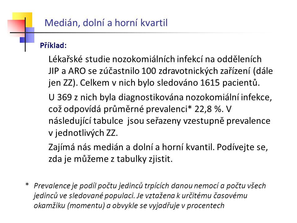 Medián, dolní a horní kvartil Příklad: Lékařské studie nozokomiálních infekcí na odděleních JIP a ARO se zúčastnilo 100 zdravotnických zařízení (dále jen ZZ).