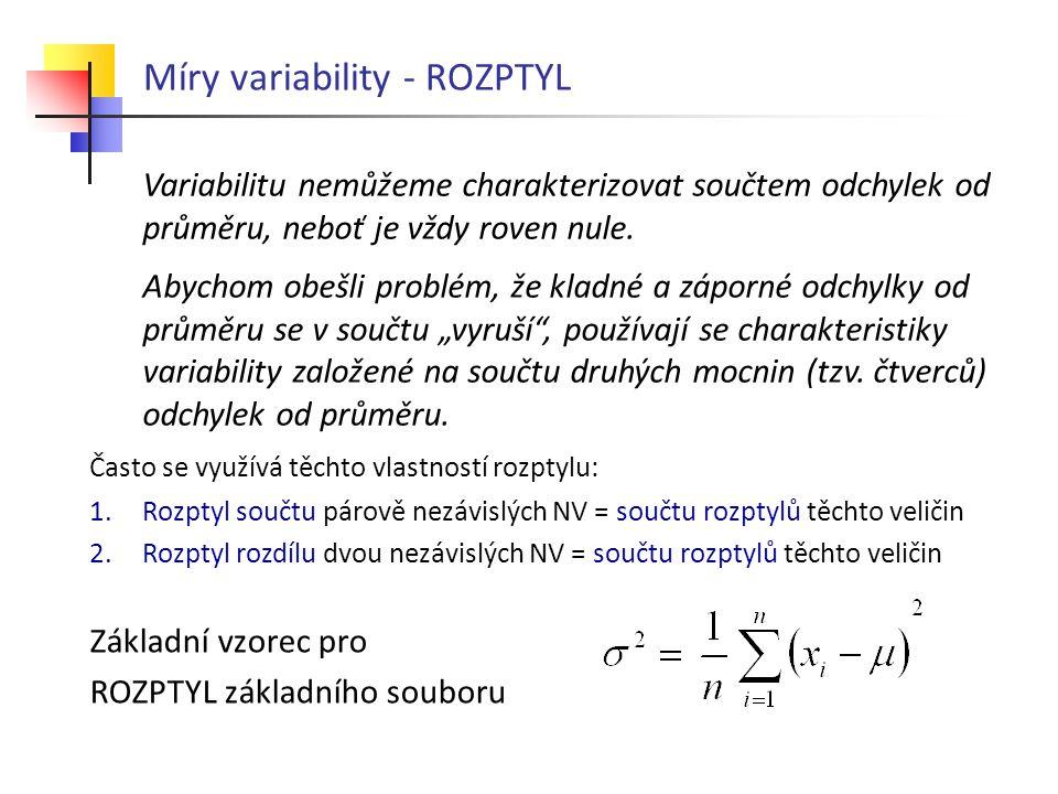 Míry variability - ROZPTYL Základní vzorec pro ROZPTYL základního souboru Variabilitu nemůžeme charakterizovat součtem odchylek od průměru, neboť je vždy roven nule.