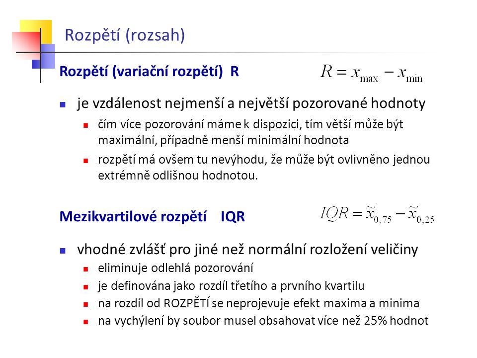 Rozpětí (rozsah) Rozpětí (variační rozpětí) R je vzdálenost nejmenší a největší pozorované hodnoty čím více pozorování máme k dispozici, tím větší můž