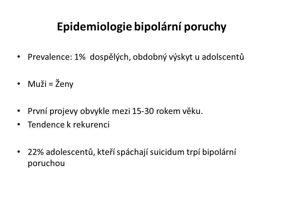 Epidemiologie bipolární poruchy Prevalence: 1% dospělých, obdobný výskyt u adolscentů Muži = Ženy První projevy obvykle mezi 15-30 rokem věku. Tendenc