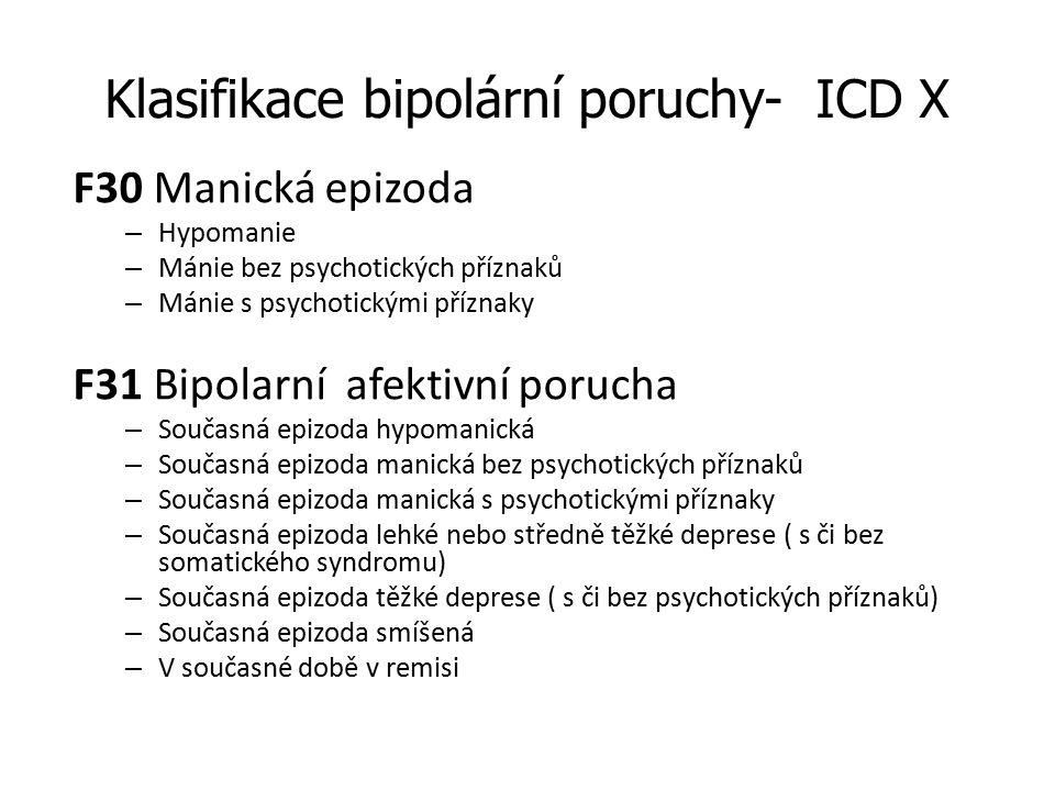 Klasifikace bipolární poruchy- ICD X F30 Manická epizoda – Hypomanie – Mánie bez psychotických příznaků – Mánie s psychotickými příznaky F31 Bipolarní