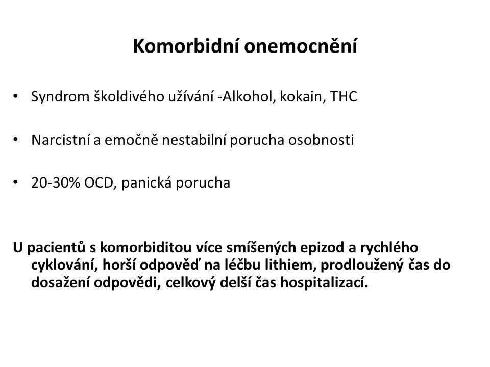 Komorbidní onemocnění Syndrom školdivého užívání -Alkohol, kokain, THC Narcistní a emočně nestabilní porucha osobnosti 20-30% OCD, panická porucha U p