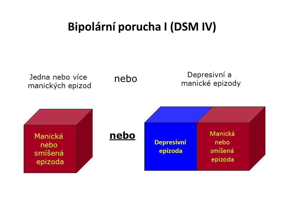 Bipolární porucha I (DSM IV) Depresivní epizoda Manická nebo smíšená epizoda Manická nebo smíšená epizoda Jedna nebo více manických epizod nebo Depres