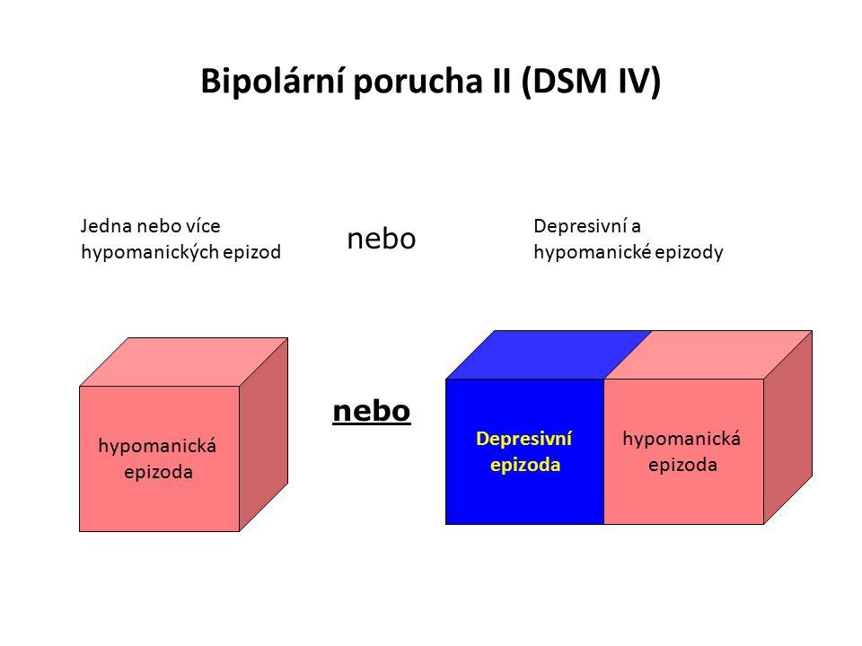 Bipolární porucha II (DSM IV) Depresivní epizoda hypomanická epizoda hypomanická epizoda Jedna nebo více hypomanických epizod nebo Depresivní a hypoma