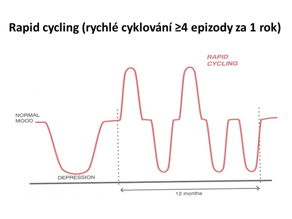 Rapid cycling (rychlé cyklování ≥4 epizody za 1 rok)