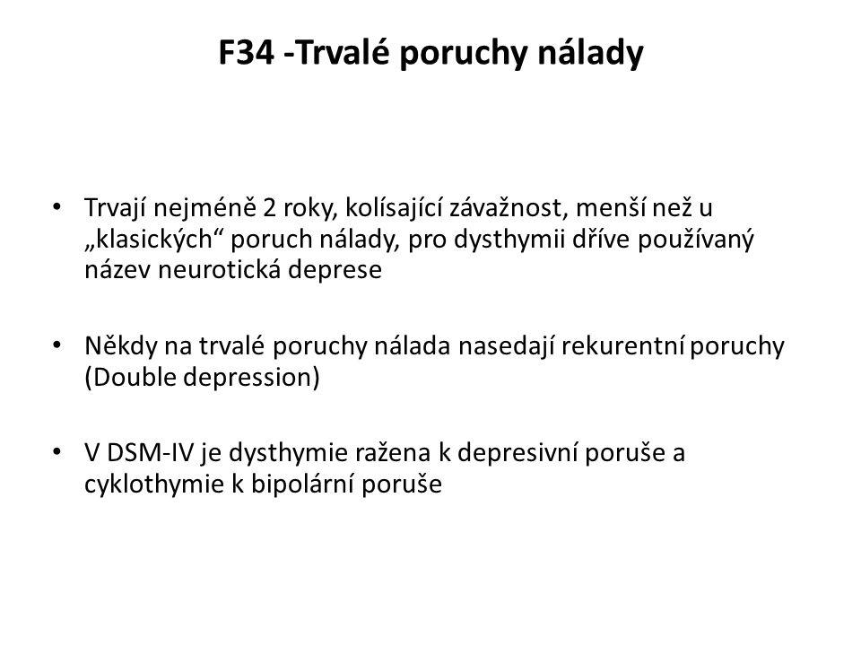 """F34 -Trvalé poruchy nálady Trvají nejméně 2 roky, kolísající závažnost, menší než u """"klasických"""" poruch nálady, pro dysthymii dříve používaný název ne"""