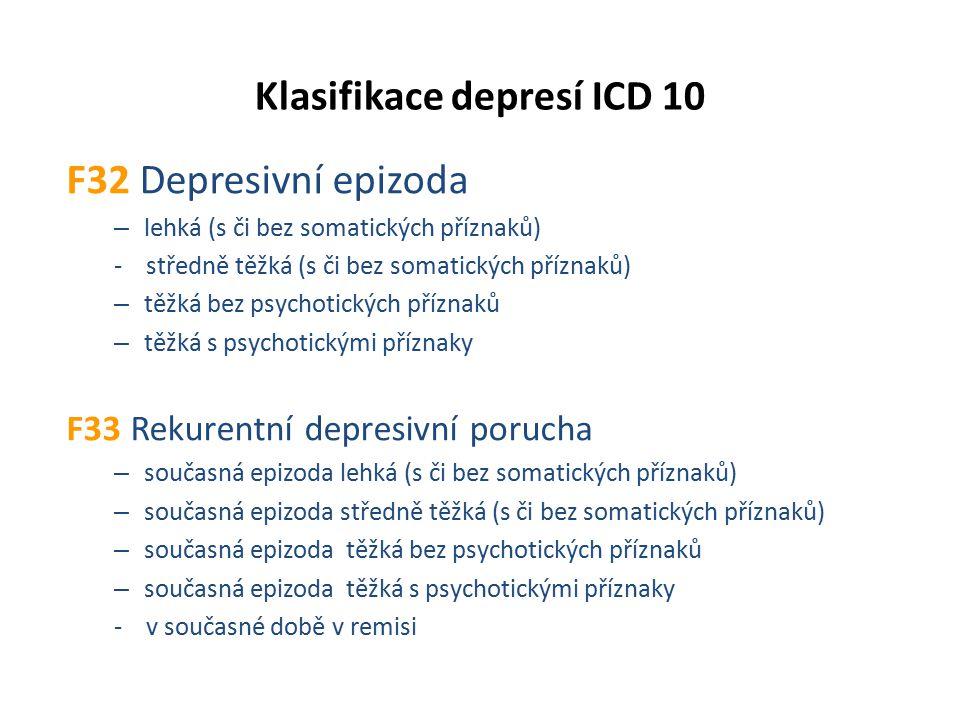 Klasifikace depresí ICD 10 F32 Depresivní epizoda – lehká (s či bez somatických příznaků) - středně těžká (s či bez somatických příznaků) – těžká bez