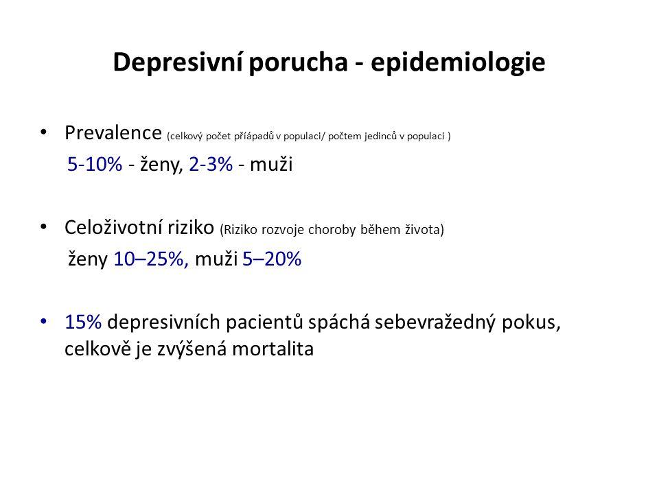 Depresivní porucha - epidemiologie Prevalence (celkový počet příápadů v populaci/ počtem jedinců v populaci ) 5-10% - ženy, 2-3% - muži Celoživotní ri