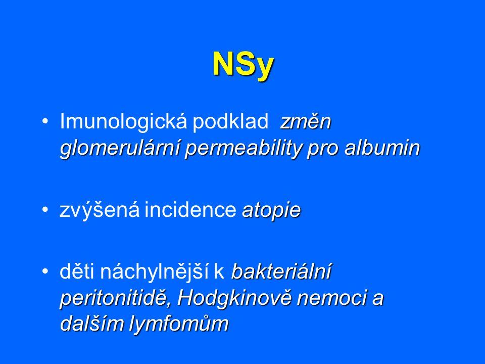 NSy změn glomerulární permeability pro albuminImunologická podklad změn glomerulární permeability pro albumin atopiezvýšená incidence atopie bakteriál