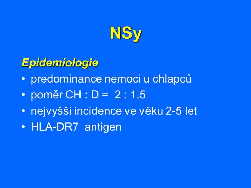 NSy Epidemiologie predominance nemoci u chlapců poměr CH : D = 2 : 1.5 nejvyšší incidence ve věku 2-5 let HLA-DR7 antigen