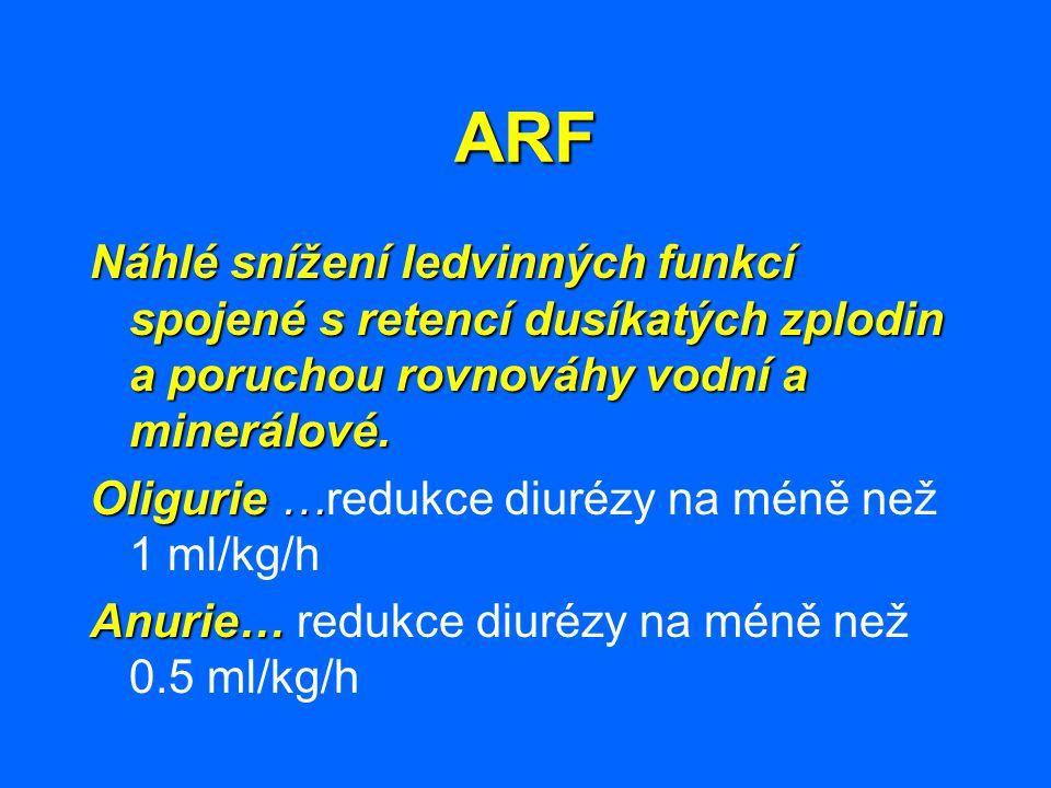 ARF Náhlé snížení ledvinných funkcí spojené s retencí dusíkatých zplodin a poruchou rovnováhy vodní a minerálové. Oligurie … Oligurie …redukce diurézy