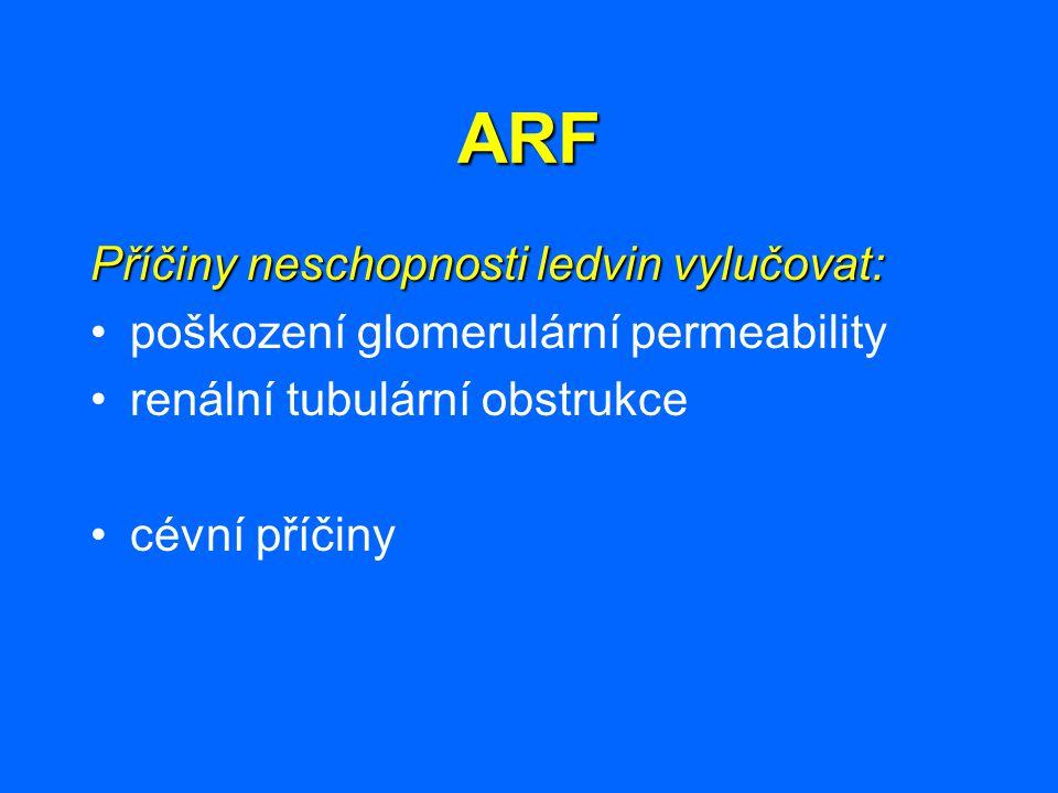 ARF Příčiny neschopnosti ledvin vylučovat: poškození glomerulární permeability renální tubulární obstrukce cévní příčiny
