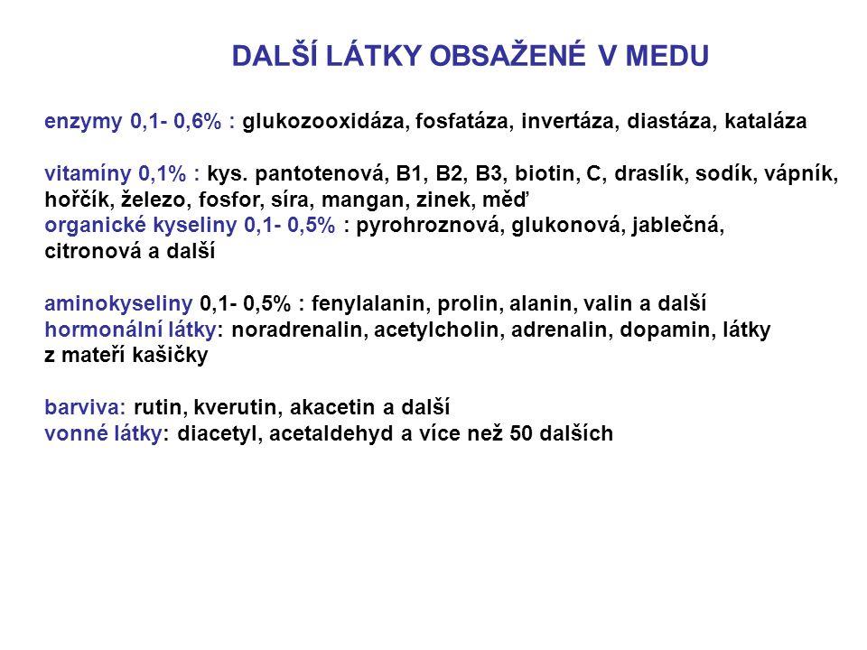 DALŠÍ LÁTKY OBSAŽENÉ V MEDU enzymy 0,1- 0,6% : glukozooxidáza, fosfatáza, invertáza, diastáza, kataláza vitamíny 0,1% : kys. pantotenová, B1, B2, B3,