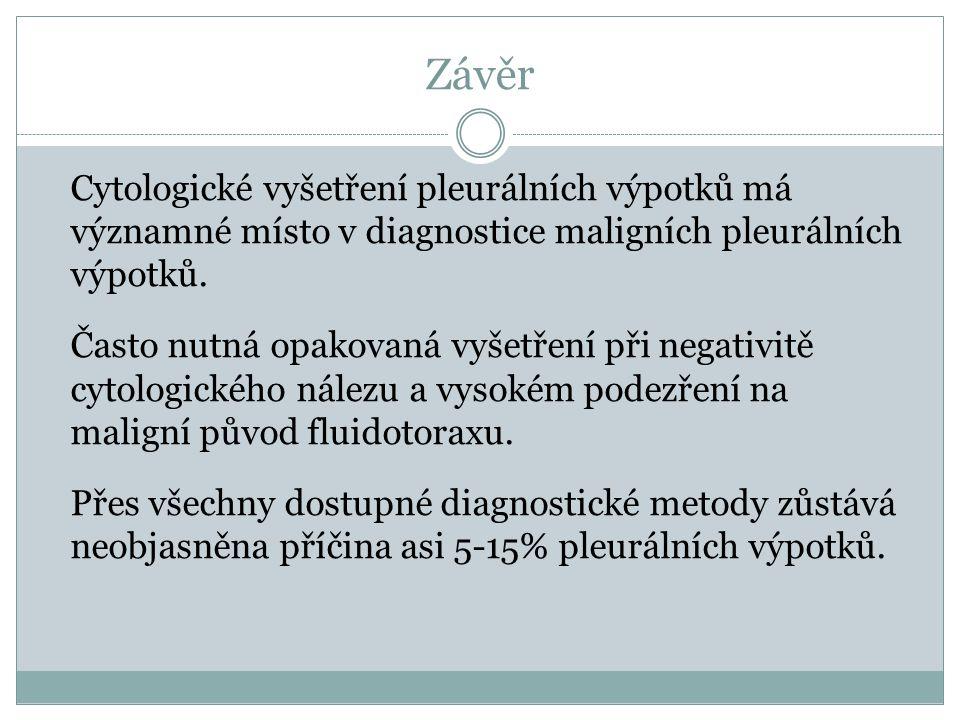 Závěr Cytologické vyšetření pleurálních výpotků má významné místo v diagnostice maligních pleurálních výpotků. Často nutná opakovaná vyšetření při neg