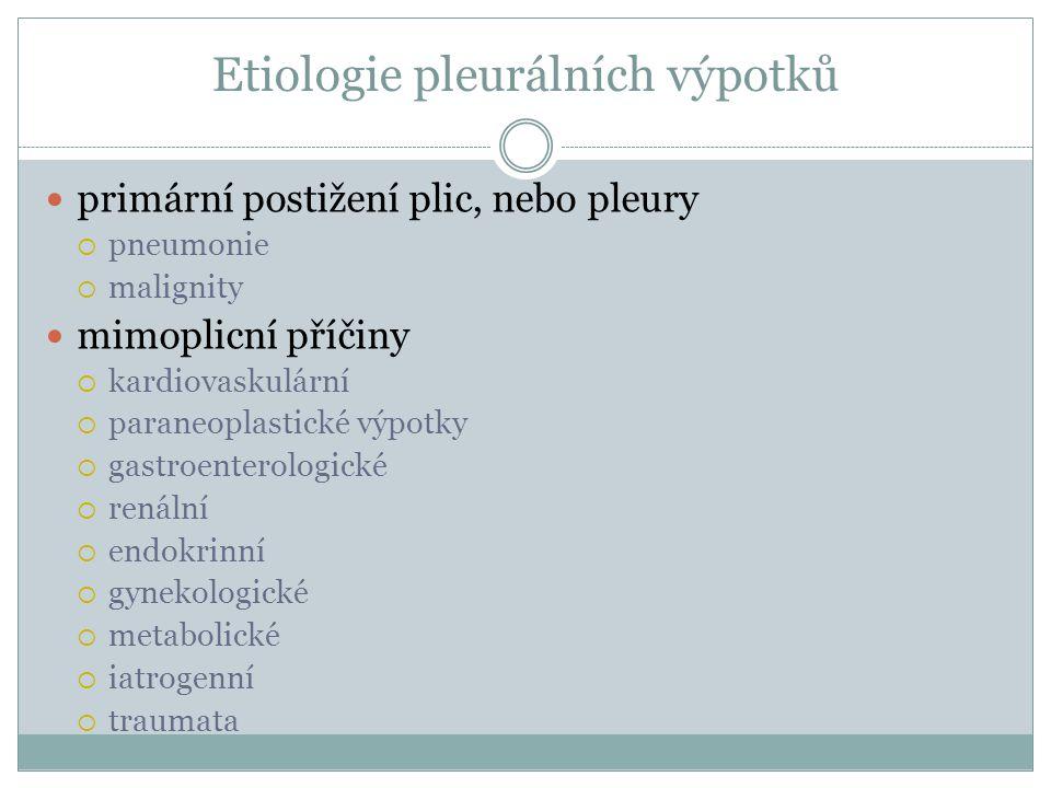 Etiologie pleurálních výpotků primární postižení plic, nebo pleury  pneumonie  malignity mimoplicní příčiny  kardiovaskulární  paraneoplastické vý