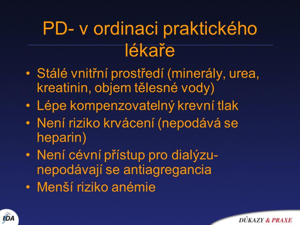 PD- v ordinaci praktického lékaře Stálé vnitřní prostředí (minerály, urea, kreatinin, objem tělesné vody) Lépe kompenzovatelný krevní tlak Není riziko krvácení (nepodává se heparin) Není cévní přístup pro dialýzu- nepodávají se antiagregancia Menší riziko anémie